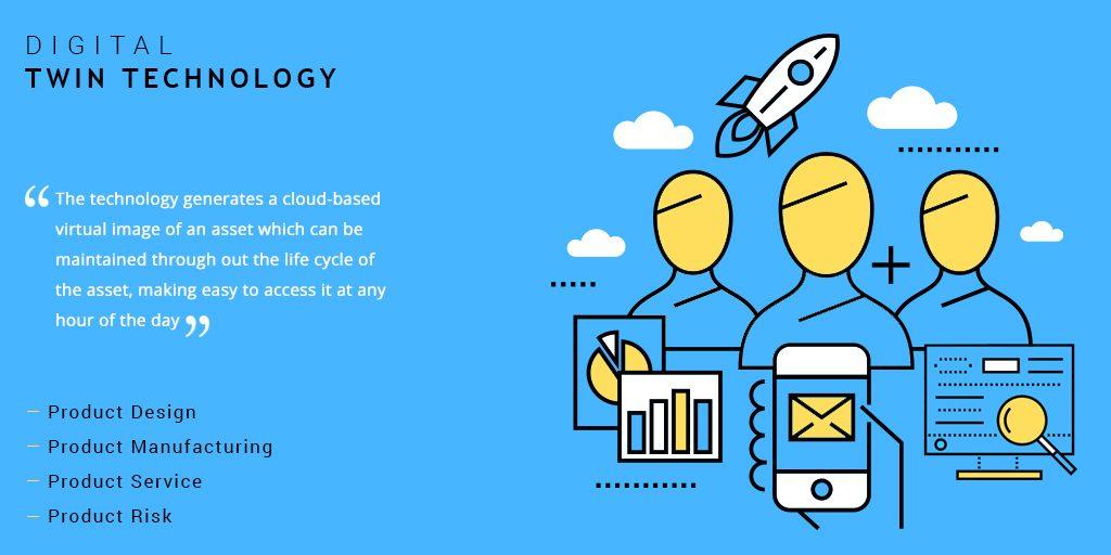 the future for digital twinning