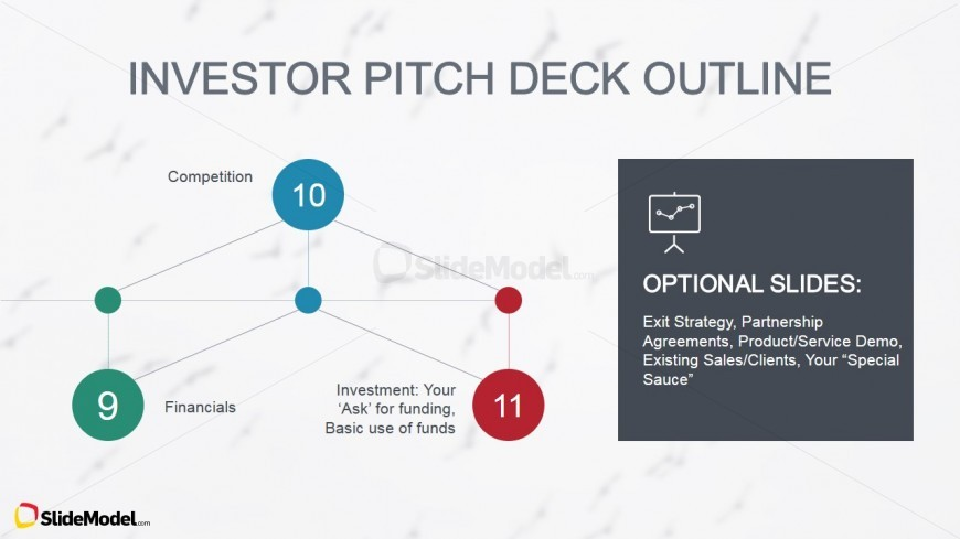 image outlining how to pitch investors