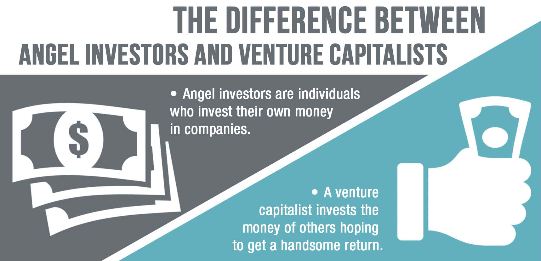 differences between an angel investor vs venture capitalist