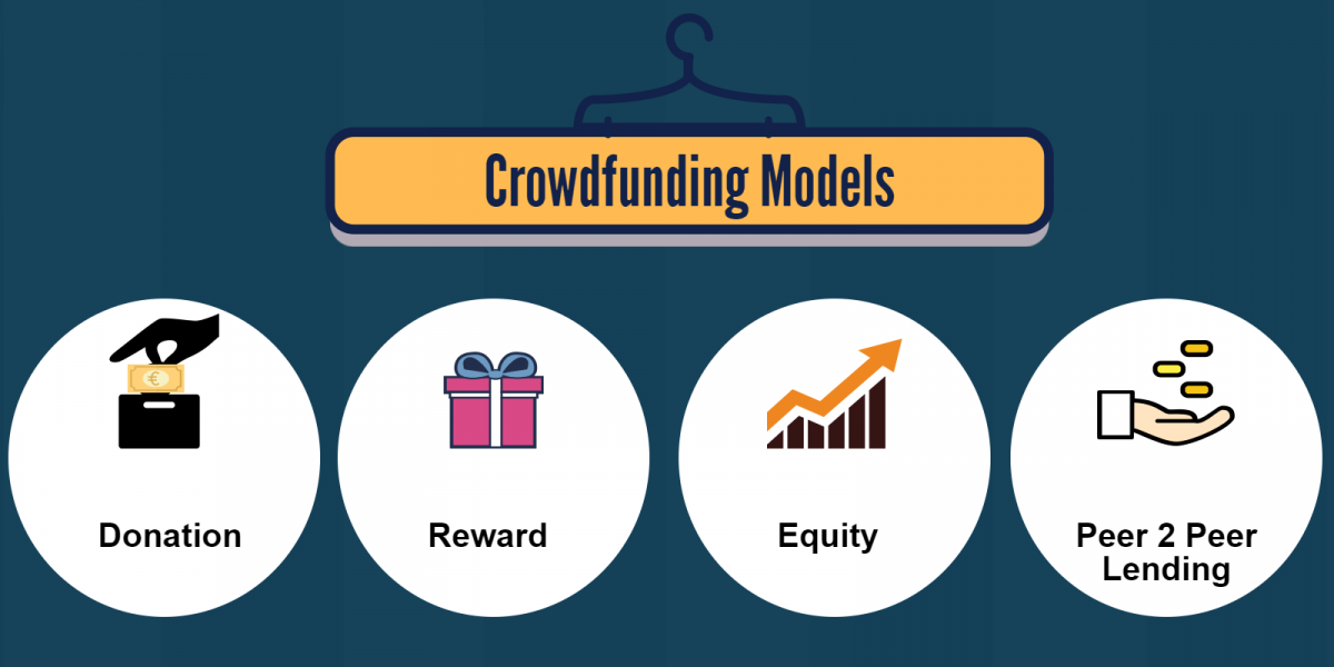 all major crowdfunding models