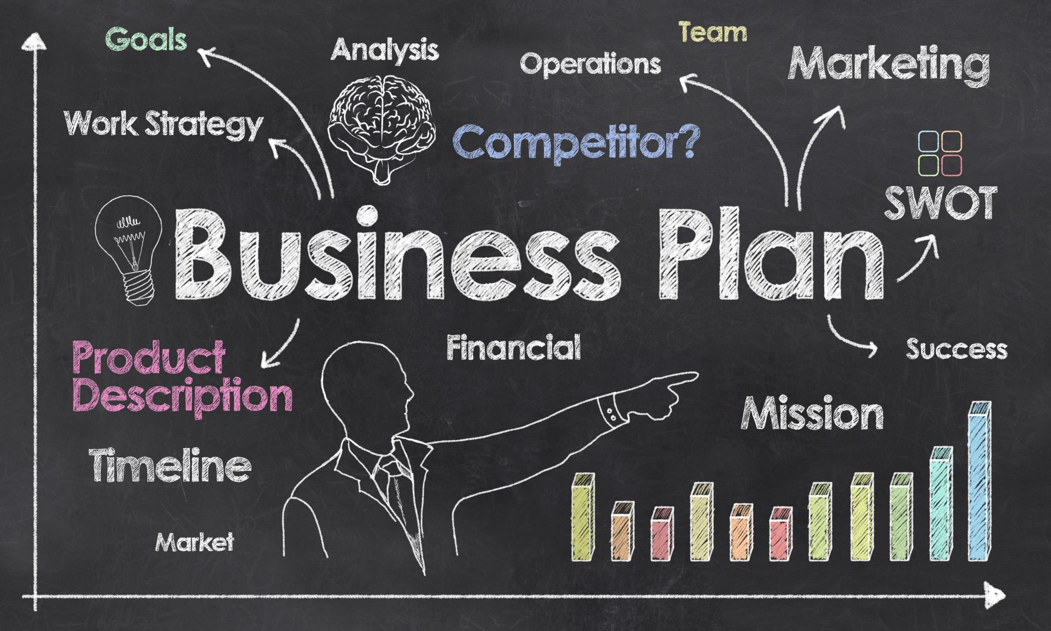 Pitching investors using your new business plan and strategy