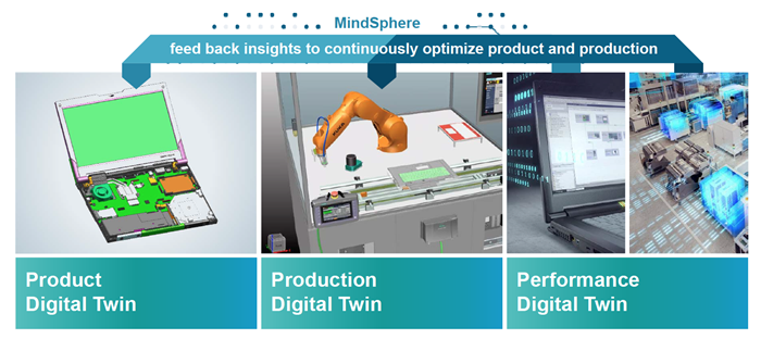 how digital twin is used in manufacturing