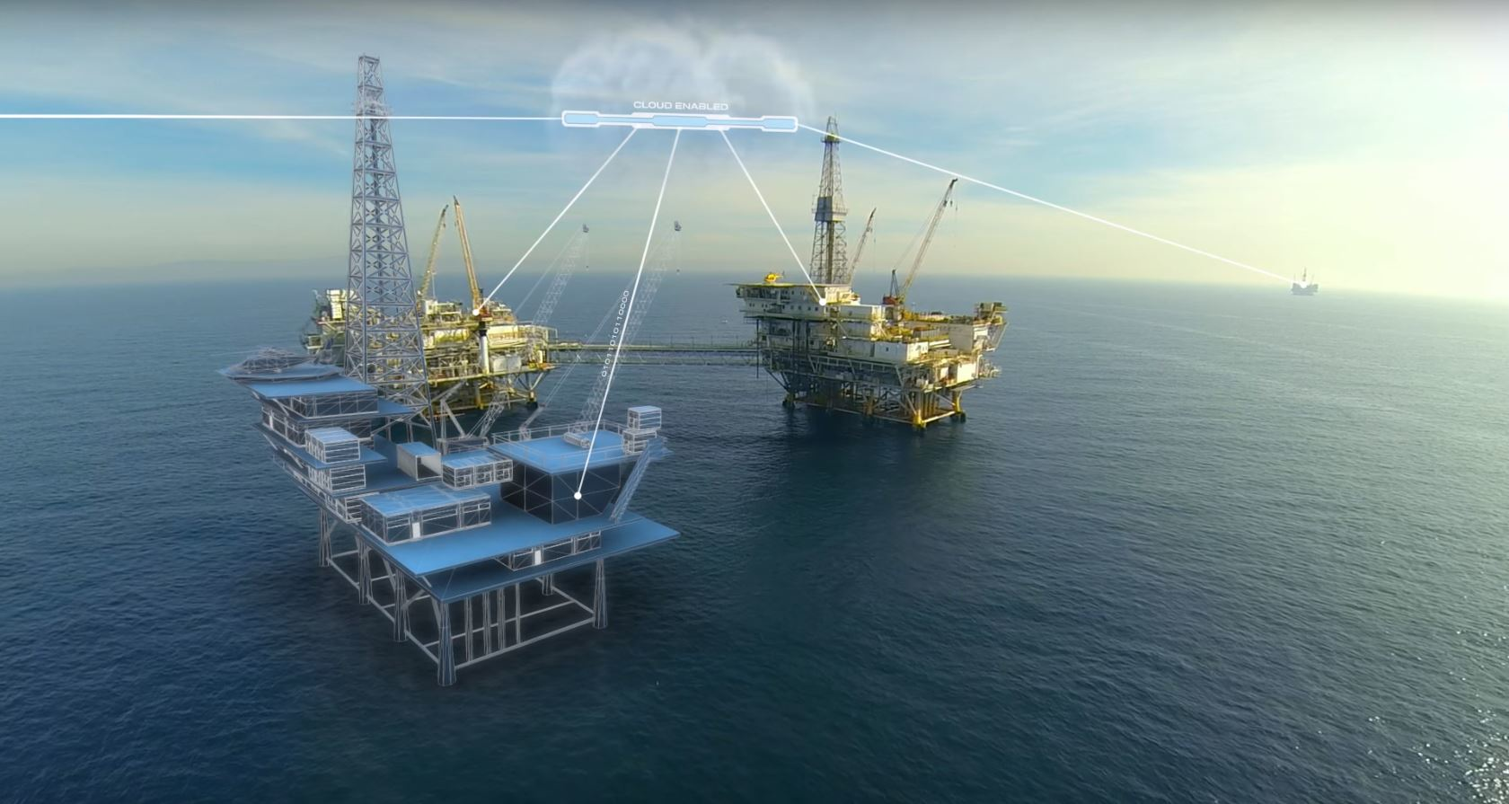 connecting digital and physical oil platform twins