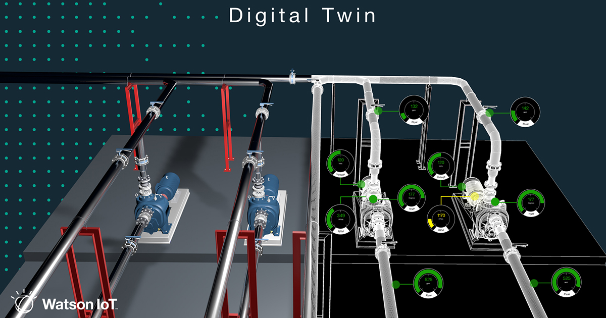 why use digital twin technology