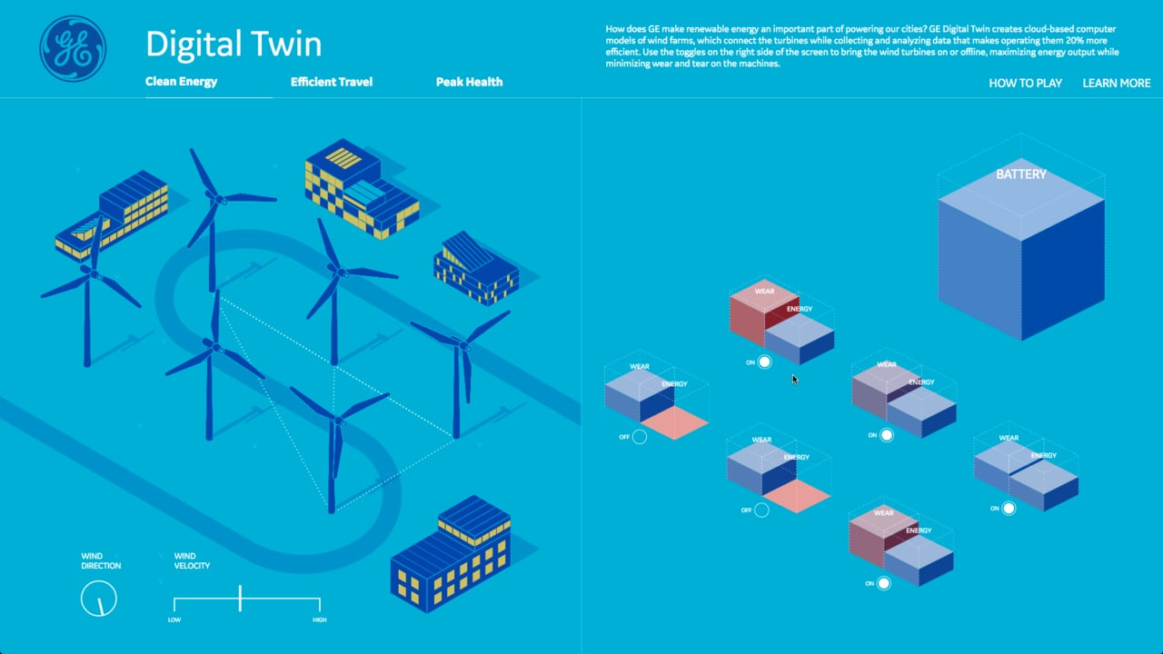 digital twin explained for dummies